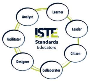 ISTE Educator Standards Graphic
